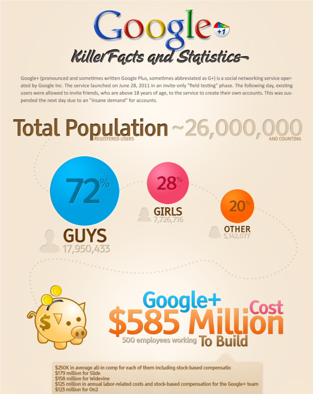 Google infographic builder