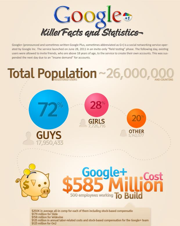 Google infographic builder