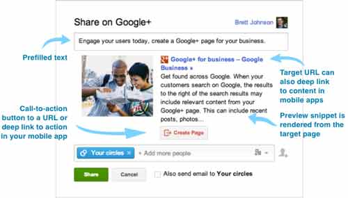 how to use google+ interactive posts a diagram