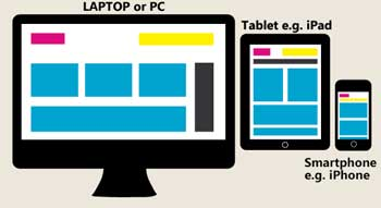 how to make your site mobile friendly using a responsive design