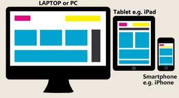 ออกแบบเว็บไซต์ด้วยการใช้งานเว็บไซต์สำเร็จรูป