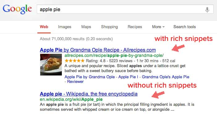 How To Use Rich Snippets To Get More Traffic