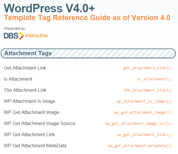 wordpress cheat sheets