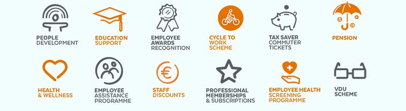 employee engagement statistics benefits