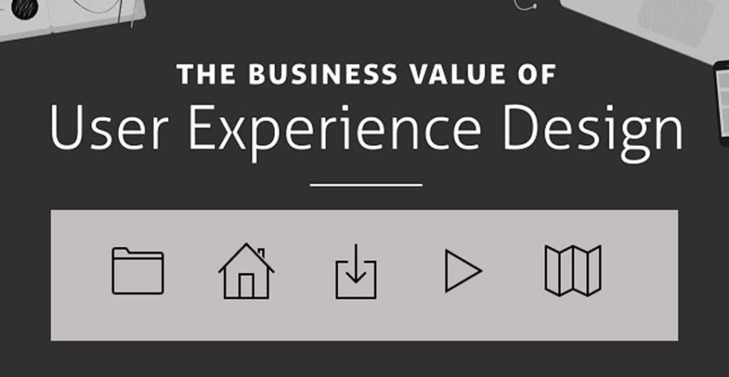 business value of ux design