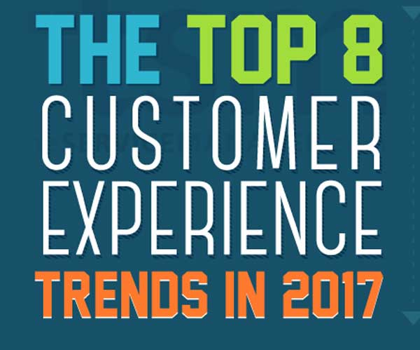The Top Customer Experience Trends 2017 Infographic