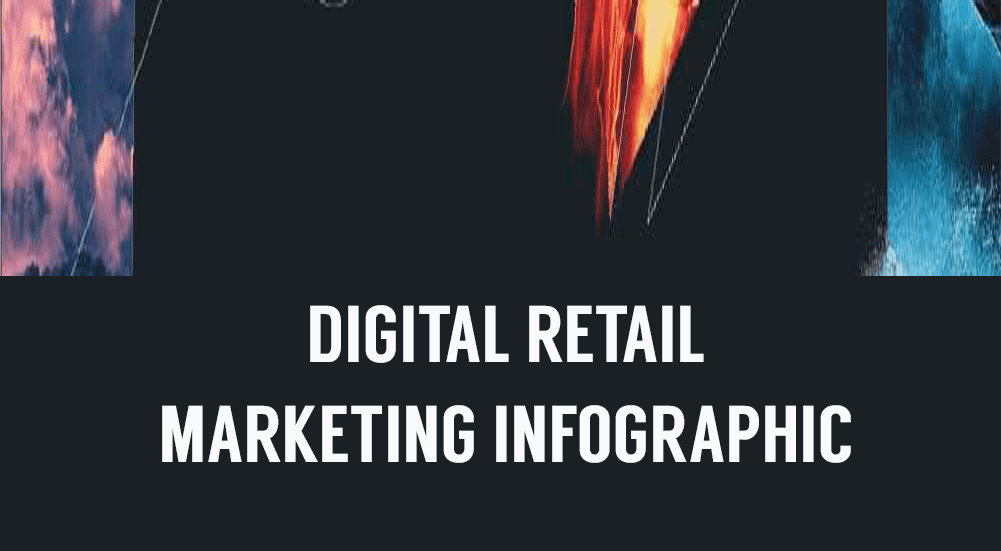 digital retail marketing infographic