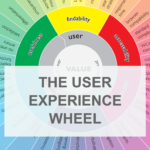 the user experience wheel infographic
