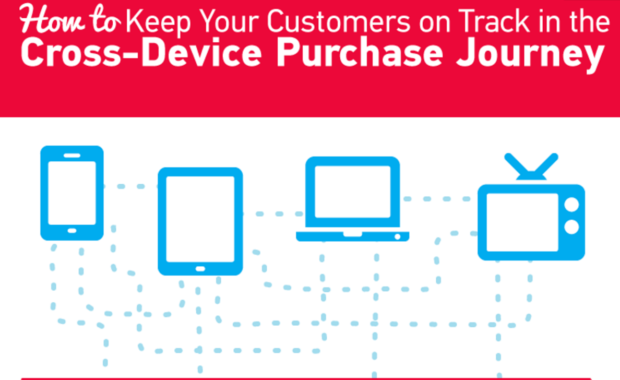cross device journey mapping