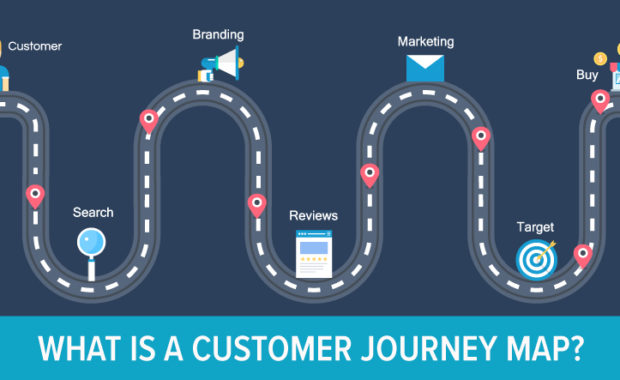 what isa customer journey map