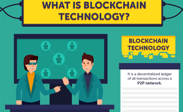 explanation of the blockchain