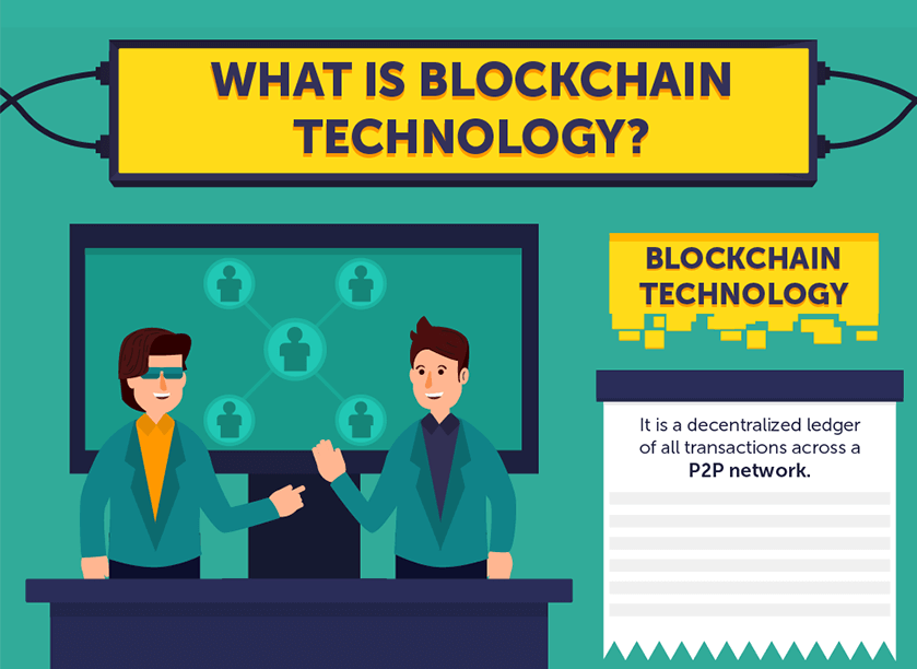 The Interesting Way Blockchain Disrupts Industries Infographic