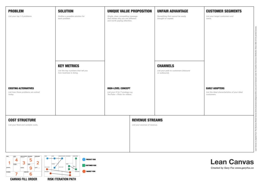 Business Model Templates 12 Free Templates Pdf Word Excel And Ppt