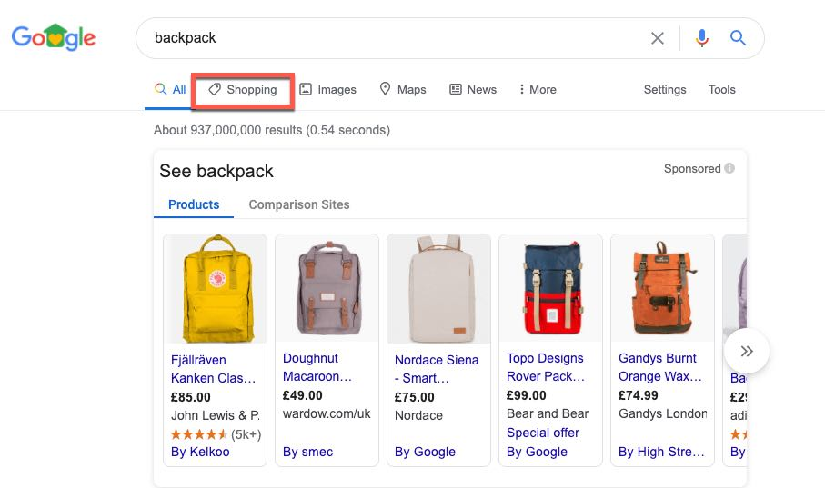 How Does Google Make Money? - 88% Ads but What About the rest?