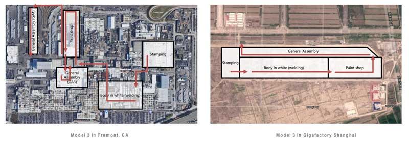 tesla car plant layout china and USA