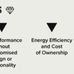 tesla value propositions