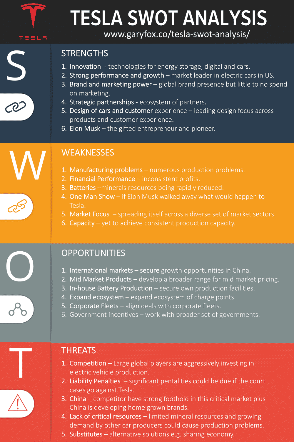 Tesla SWOT Analysis – A SEXY Car Range But What's Missing